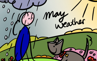 May Weather